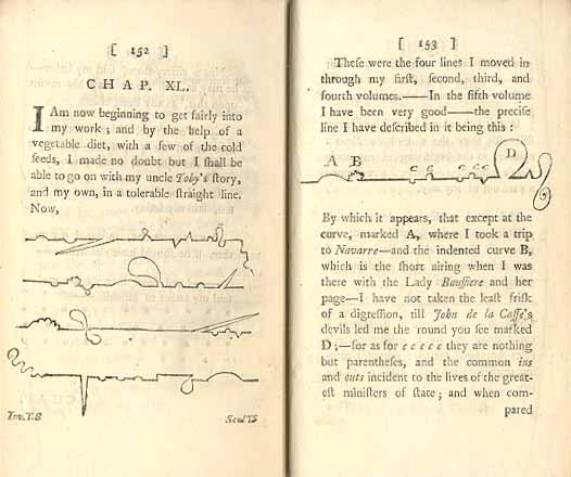 Corpus sur les textes qui insistent sur leur composition 3818403_orig